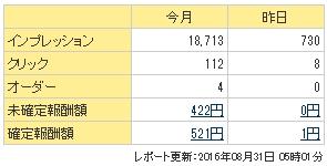 2016%e5%b9%b48%e6%9c%88a81