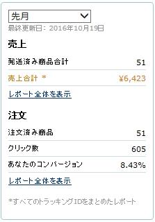 2016年9月のアフィリエイト 月1万円を超えた