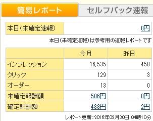 2016%e5%b9%b49%e6%9c%88a8%e3%81%9d%e3%81%ae1